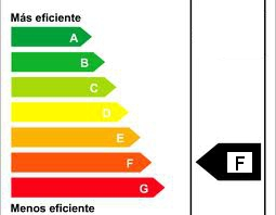 Energy efficiency rating F